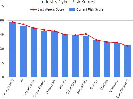 2017-06-02_RiskScores