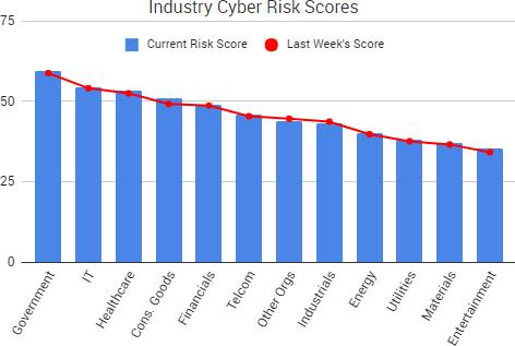 2017-06-09_RiskScores