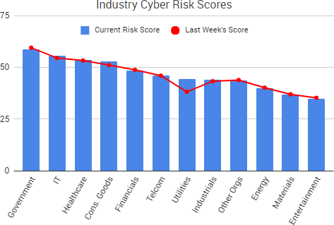 2017-06-16_RiskScores