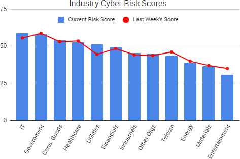 2017-06-23_RiskScores