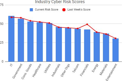2017-06-30_RiskScores