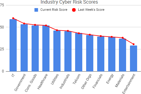 2017-07-24_RiskScores