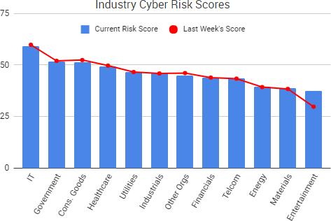 2017-09-01_RiskScores