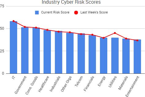 2017-09-24_RiskScores