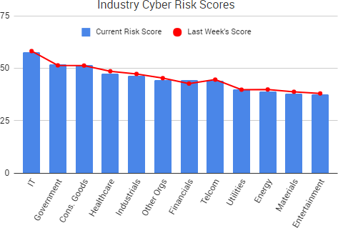2017-09-29_RiskScores.png