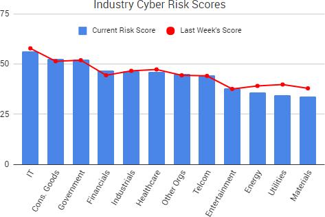 2017-10-06_RiskScores