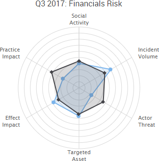 2017-10-12_FinancialRisk