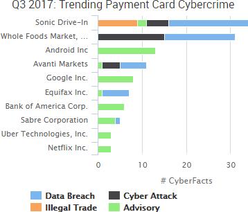 2017-10-12_ITTPaymentCards