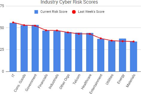 2017-10-21_RiskScores