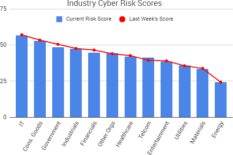 2017-11-04_RiskScores