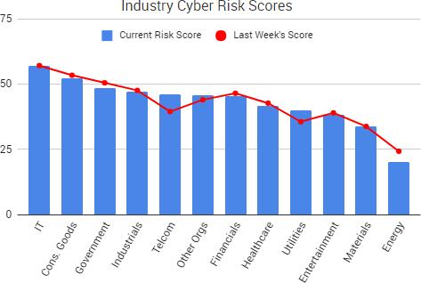 2017-11-10_RiskScores