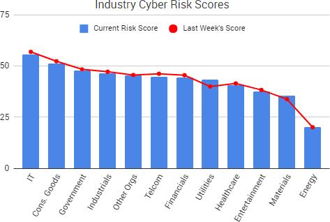 2017-11-18_RiskScores