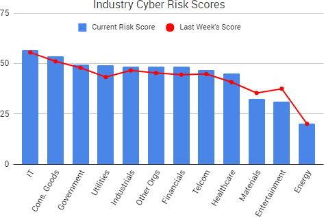 2017-12-1_RiskScores