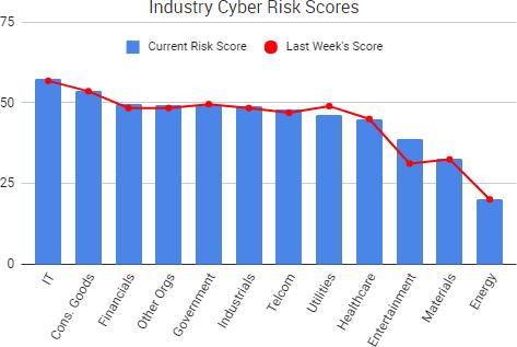 2017-12-8_RiskScores