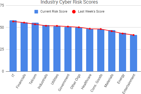 2018-02-10_RiskScores