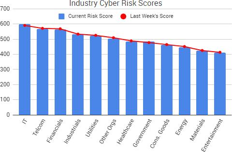 2018-02-24_RiskScores