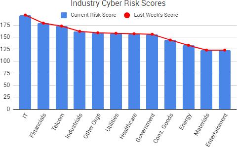 2018-03-03_Risk