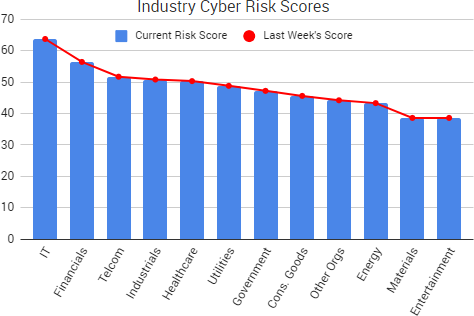 2018-03-10_RiskScores