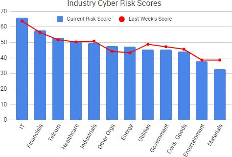 2018-03-17_RiskScores