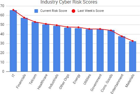 2018-03-24_RiskScores