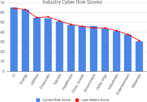 2018-03-31_RiskScores